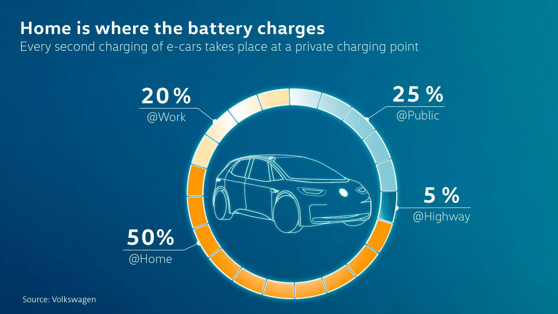 VW-europe-ev-chargers-network-12