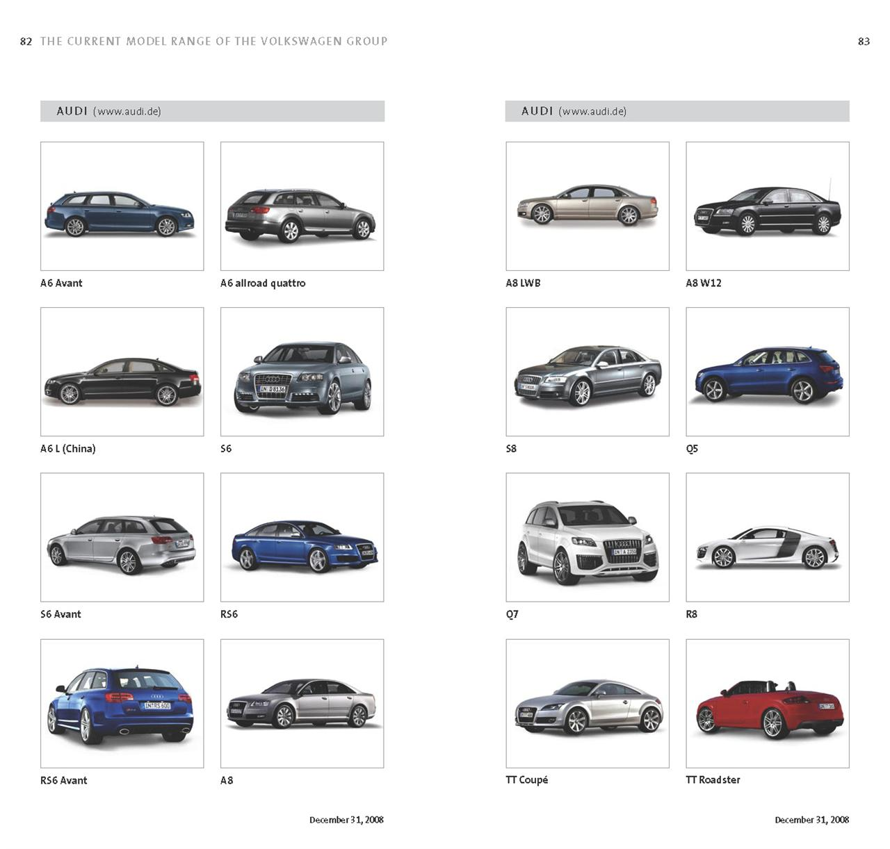 All About Car Models List Complete List Of All Car Models