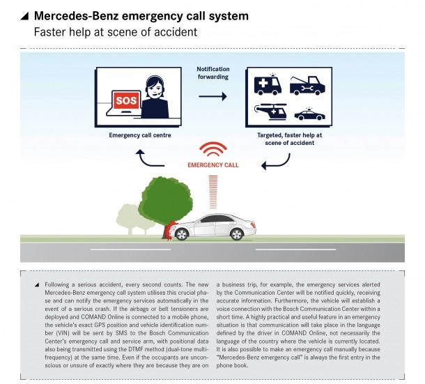 Mercedes-Benz-emergency-call-system-610x551.jpg
