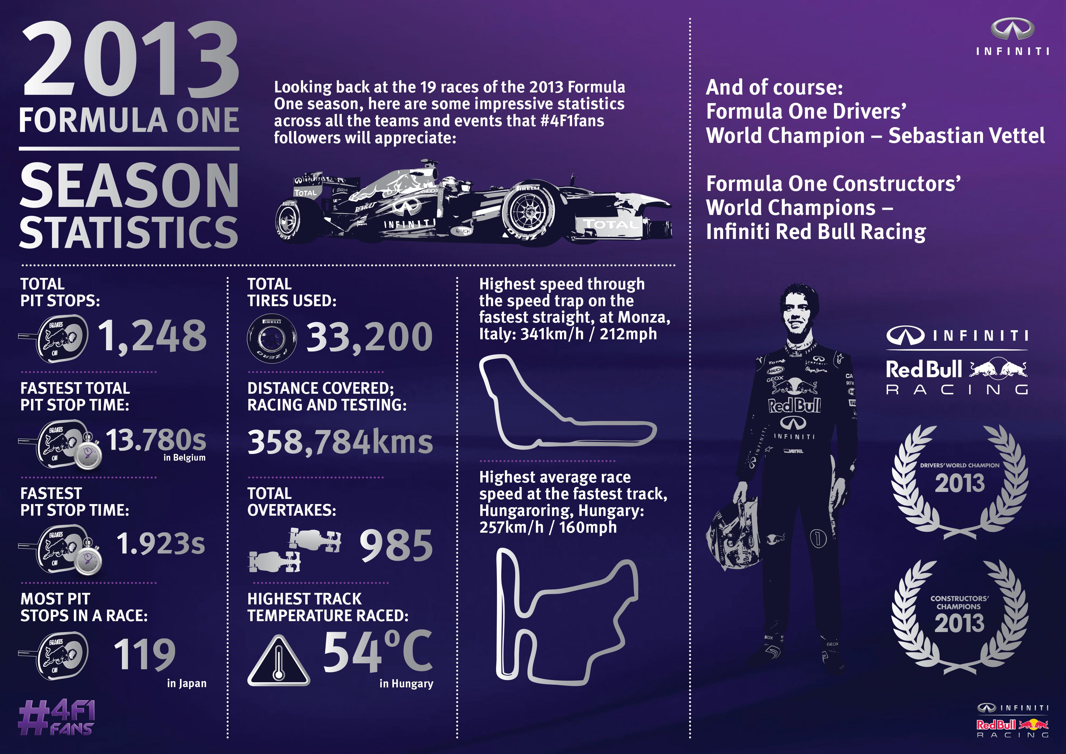 Red-Bull-Stats.jpg