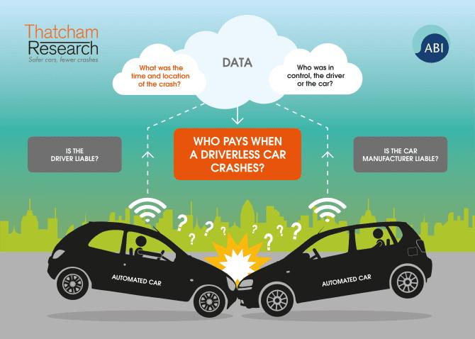 study-who-pays-driverless-crash-1
