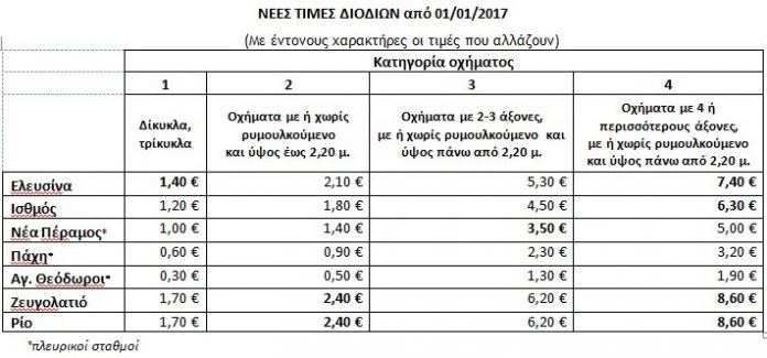 olympia-times-diodion
